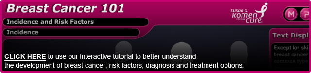 interactive-breast-cancer-tutorial